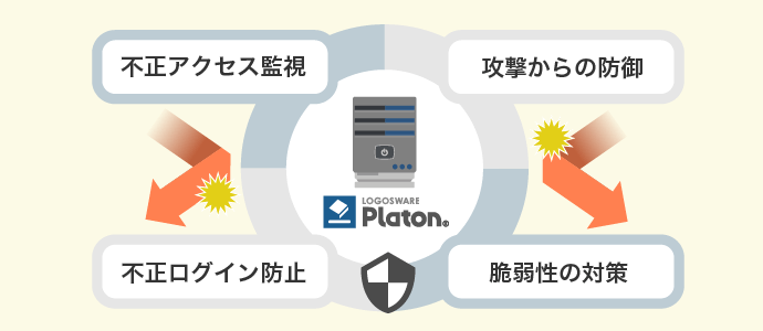Platonのセキュリティ