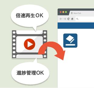 倍速再生&進捗管理可能な動画教材も扱える